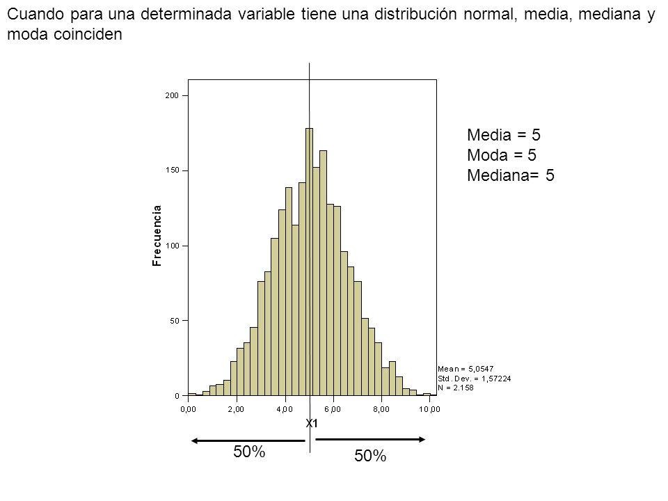 Cuando para una determinada variable tiene una distribución normal, media, mediana y moda coinciden Media = 5 Moda = 5 Mediana= 5 50%
