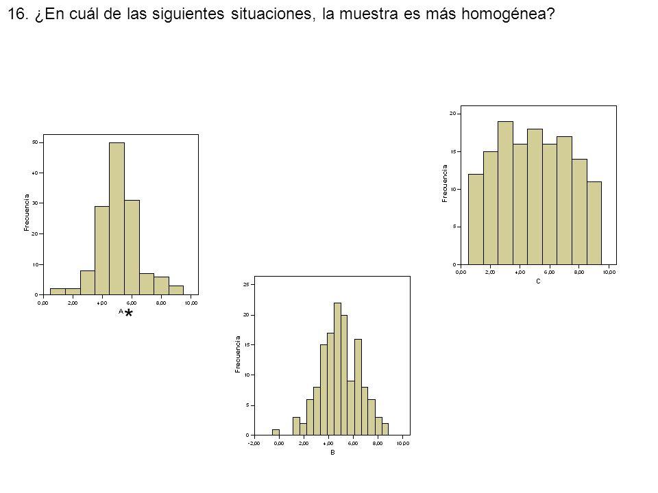 * 16. ¿En cuál de las siguientes situaciones, la muestra es más homogénea?