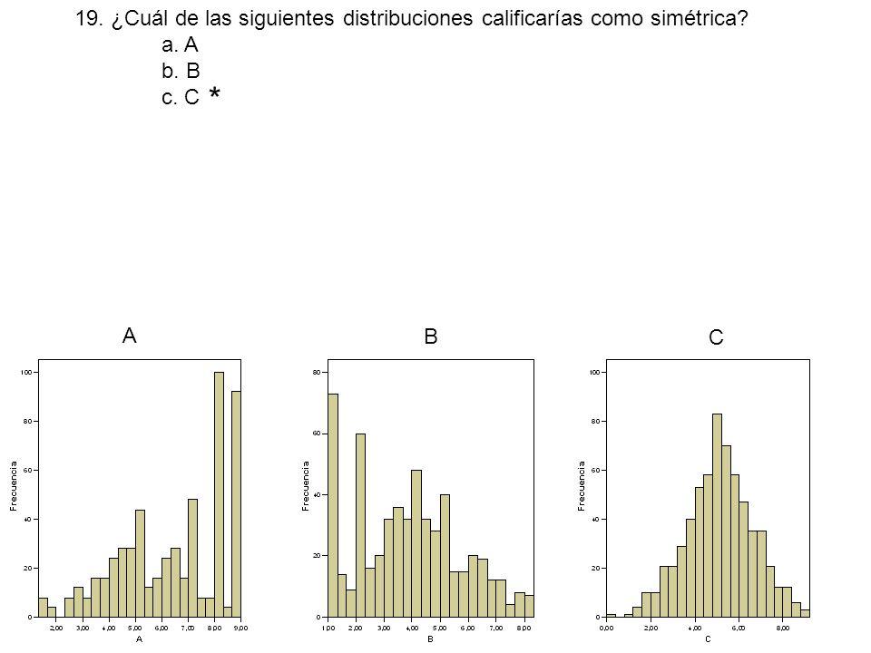 * 19. ¿Cuál de las siguientes distribuciones calificarías como simétrica? a. A b. B c. C A B C