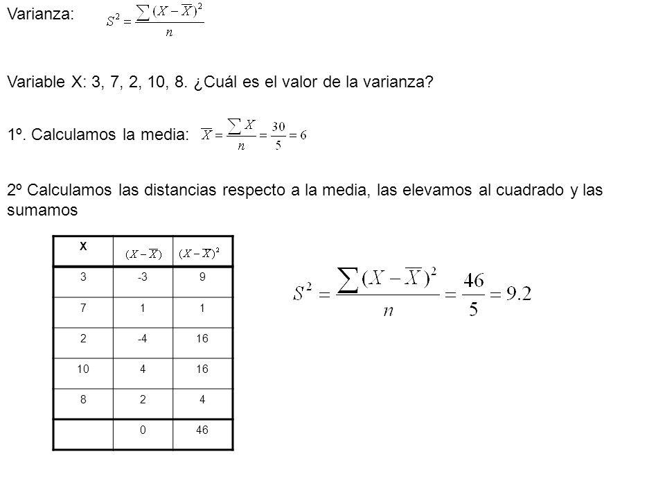 Varianza: Variable X: 3, 7, 2, 10, 8. ¿Cuál es el valor de la varianza? 1º. Calculamos la media: 2º Calculamos las distancias respecto a la media, las