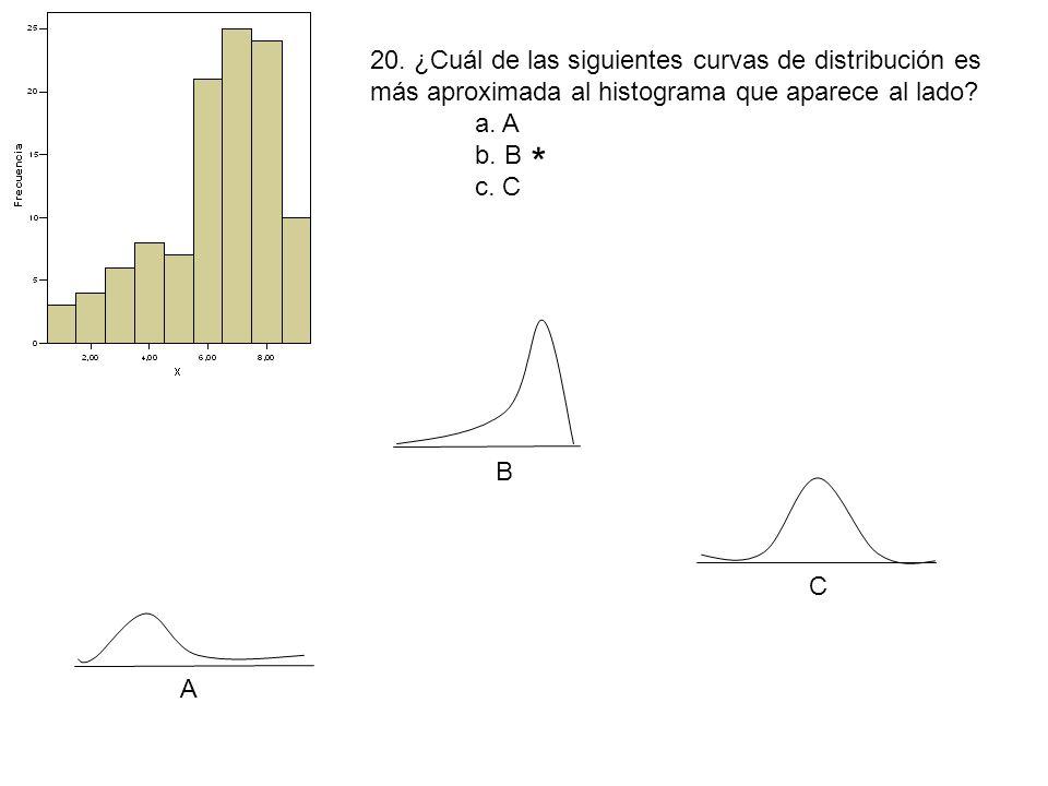 * 20. ¿Cuál de las siguientes curvas de distribución es más aproximada al histograma que aparece al lado? a. A b. B c. C A B C