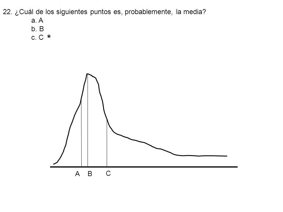 * A B C 22. ¿Cuál de los siguientes puntos es, probablemente, la media? a. A b. B c. C