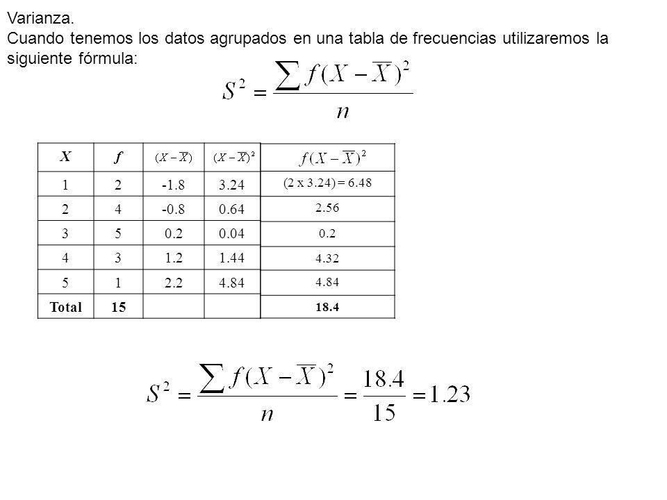 Varianza. Cuando tenemos los datos agrupados en una tabla de frecuencias utilizaremos la siguiente fórmula: Xf 12-1.83.24 24-0.80.64 350.20.04 431.21.