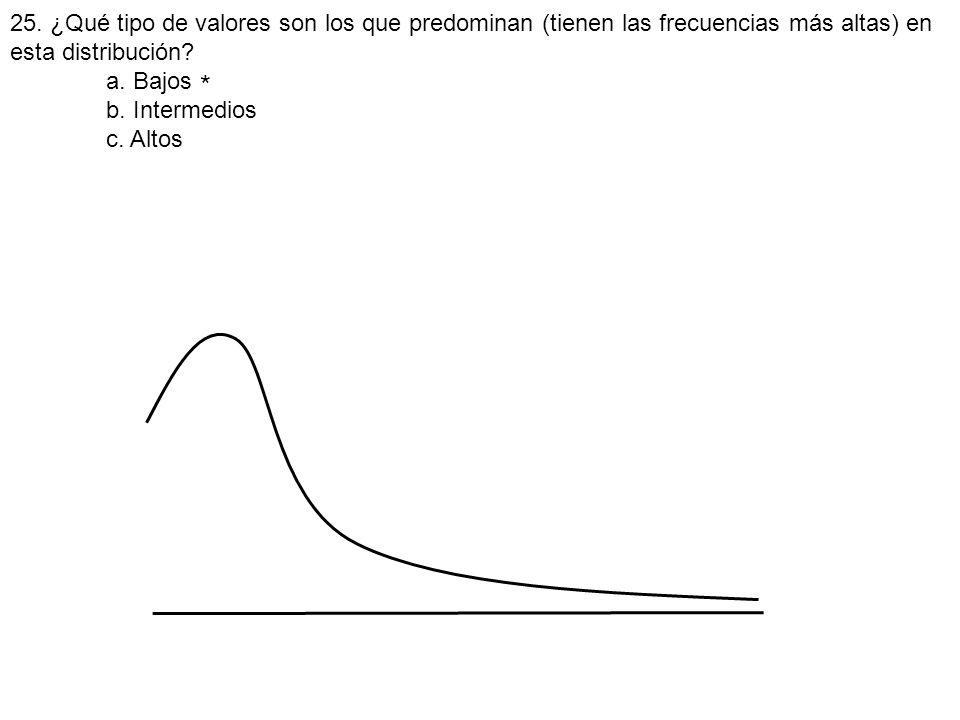 25. ¿Qué tipo de valores son los que predominan (tienen las frecuencias más altas) en esta distribución? a. Bajos b. Intermedios c. Altos *