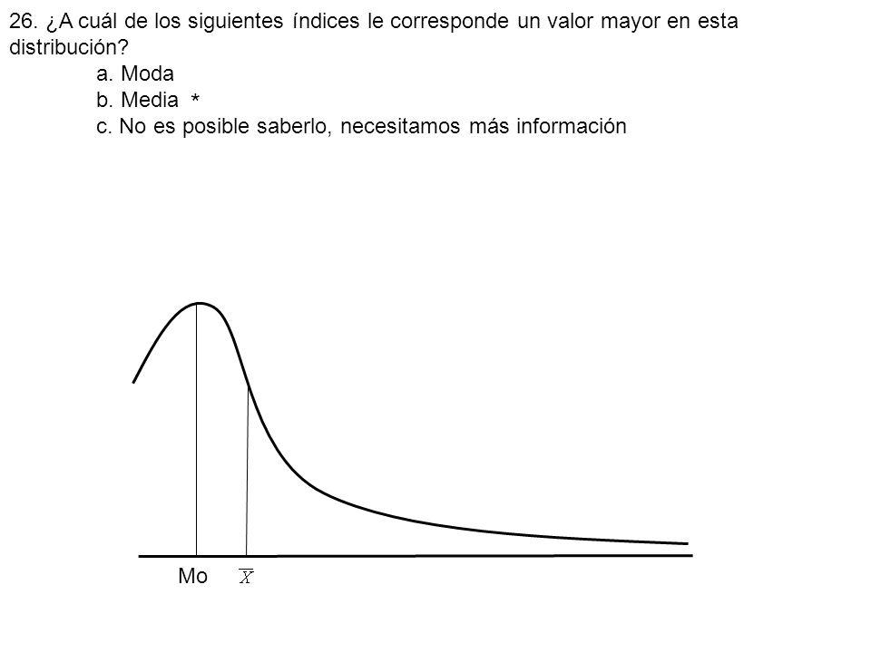 26. ¿A cuál de los siguientes índices le corresponde un valor mayor en esta distribución? a. Moda b. Media c. No es posible saberlo, necesitamos más i