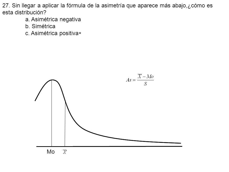 27. Sin llegar a aplicar la fórmula de la asimetría que aparece más abajo,¿cómo es esta distribución? a. Asimétrica negativa b. Simétrica c. Asimétric