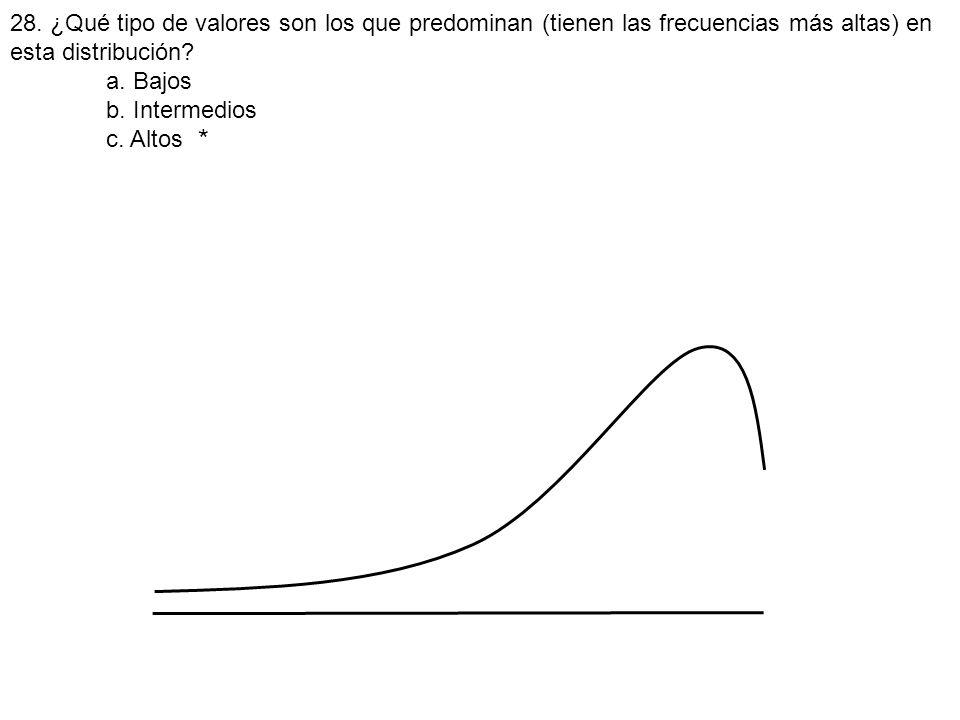 28. ¿Qué tipo de valores son los que predominan (tienen las frecuencias más altas) en esta distribución? a. Bajos b. Intermedios c. Altos *
