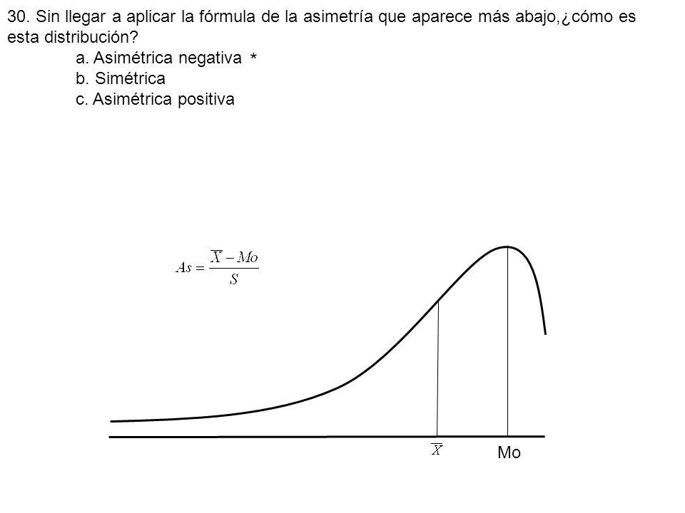 30. Sin llegar a aplicar la fórmula de la asimetría que aparece más abajo,¿cómo es esta distribución? a. Asimétrica negativa b. Simétrica c. Asimétric