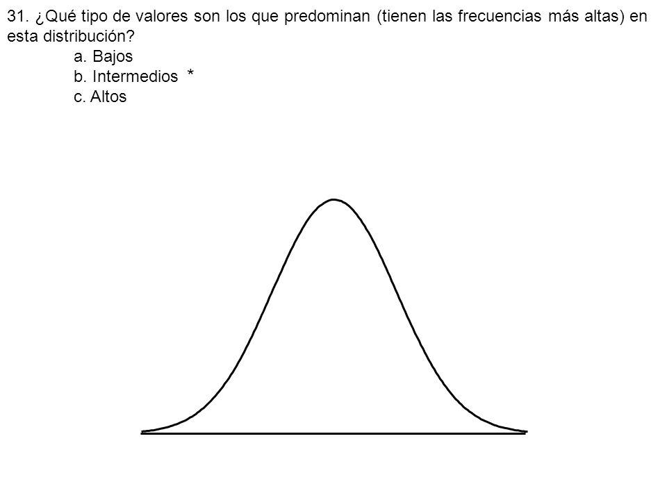 31. ¿Qué tipo de valores son los que predominan (tienen las frecuencias más altas) en esta distribución? a. Bajos b. Intermedios c. Altos *