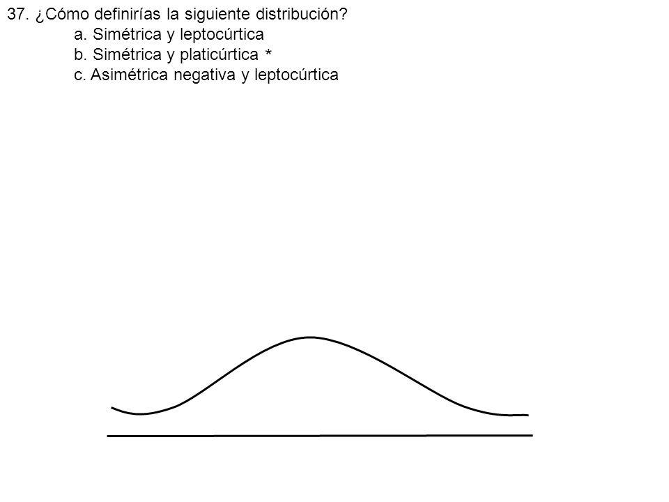 37. ¿Cómo definirías la siguiente distribución? a. Simétrica y leptocúrtica b. Simétrica y platicúrtica c. Asimétrica negativa y leptocúrtica *