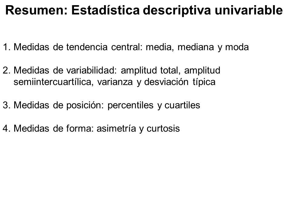 Resumen: Estadística descriptiva univariable 1.Medidas de tendencia central: media, mediana y moda 2.Medidas de variabilidad: amplitud total, amplitud