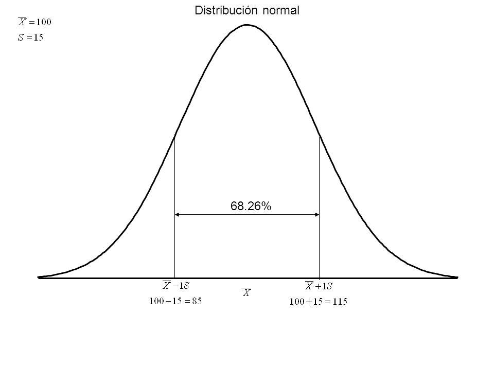 Distribución normal 68.26%