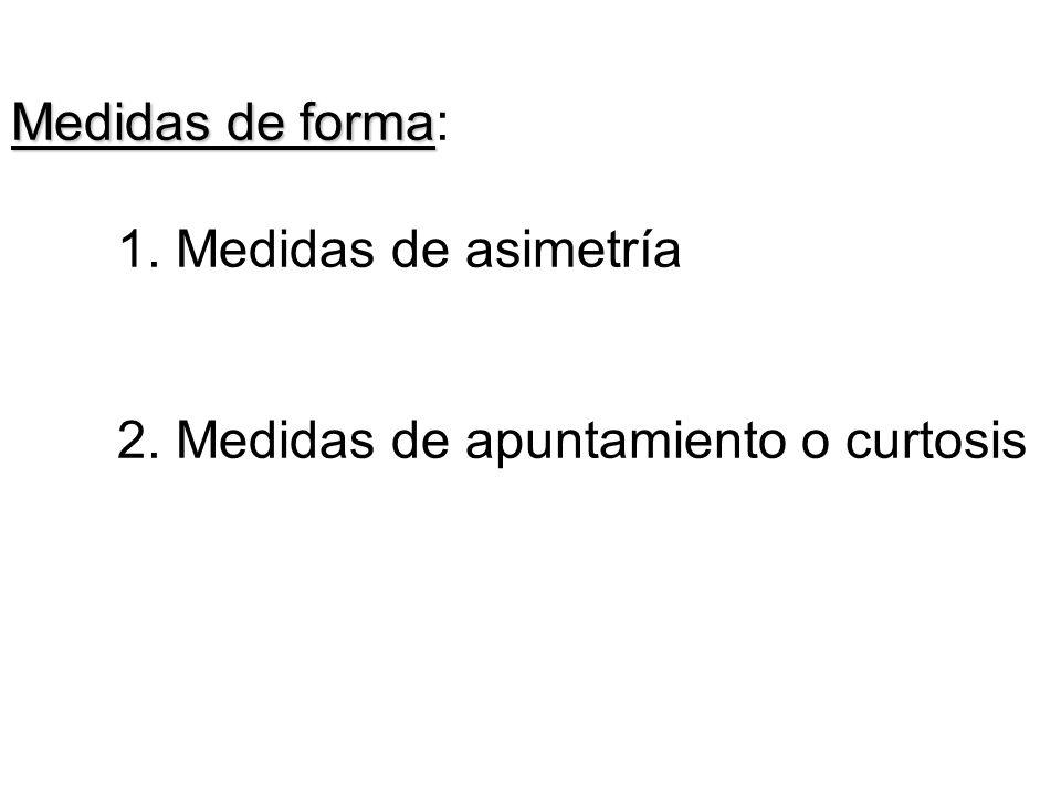 Medidas de forma Medidas de forma: 1. Medidas de asimetría 2. Medidas de apuntamiento o curtosis