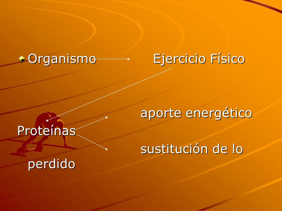 Organismo Ejercicio Físico aporte energético aporte energéticoProteínas sustitución de lo perdido sustitución de lo perdido