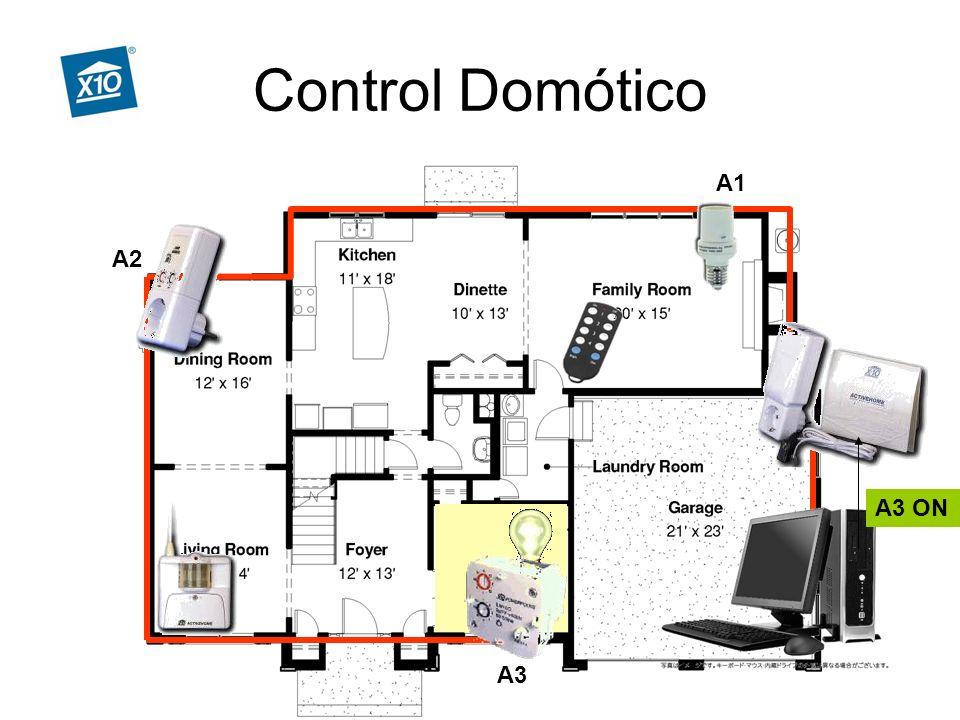 Control Domótico A2 A1 A3 A3 ON