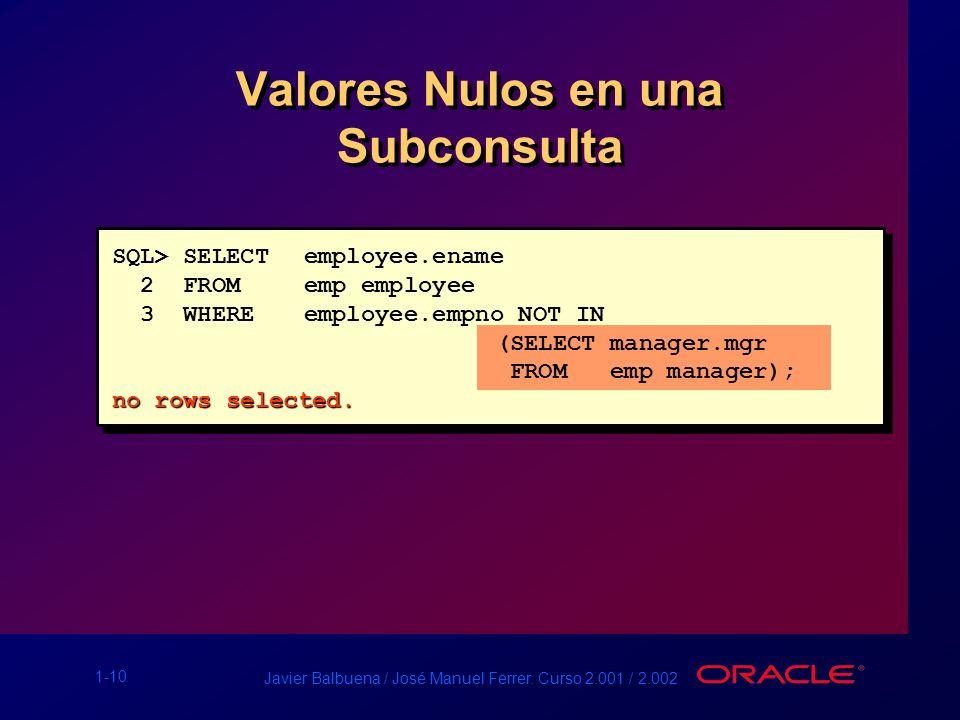 1-10 Javier Balbuena / José Manuel Ferrer. Curso 2.001 / 2.002 Valores Nulos en una Subconsulta SQL> SELECTemployee.ename 2 FROM emp employee 3 WHERE