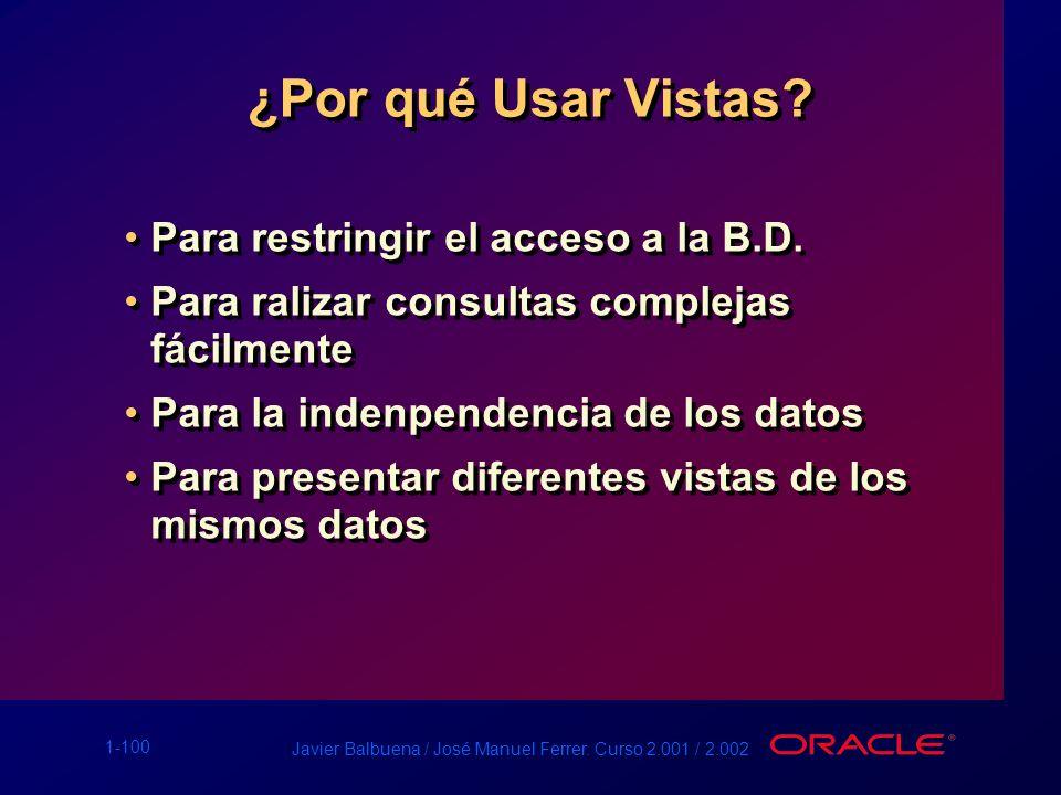 1-100 Javier Balbuena / José Manuel Ferrer. Curso 2.001 / 2.002 ¿Por qué Usar Vistas? Para restringir el acceso a la B.D. Para ralizar consultas compl