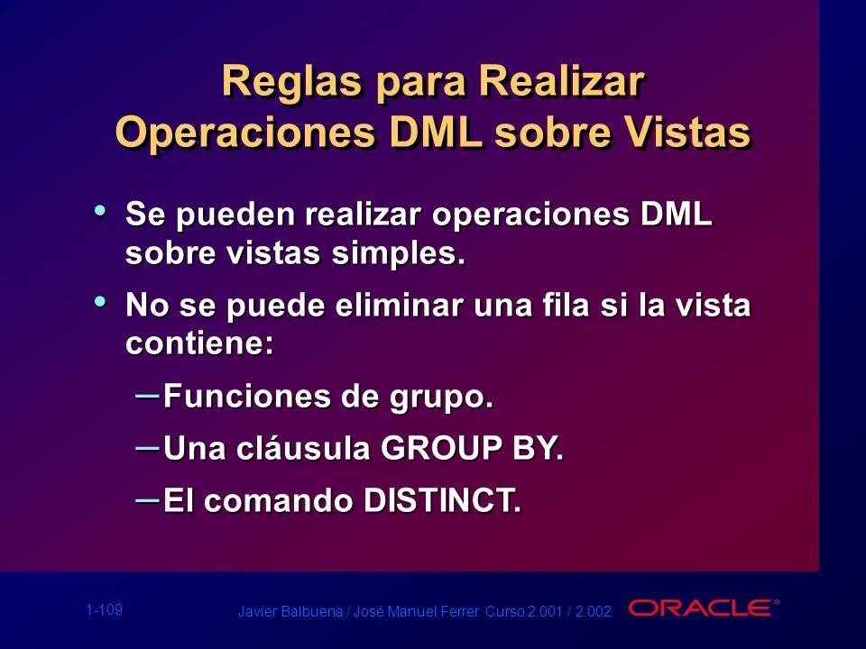 1-109 Javier Balbuena / José Manuel Ferrer. Curso 2.001 / 2.002 Reglas para Realizar Operaciones DML sobre Vistas Se pueden realizar operaciones DML s