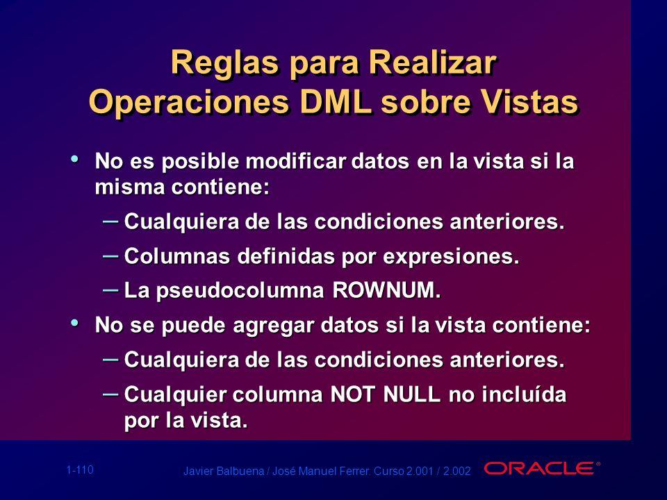 1-110 Javier Balbuena / José Manuel Ferrer. Curso 2.001 / 2.002 Reglas para Realizar Operaciones DML sobre Vistas No es posible modificar datos en la
