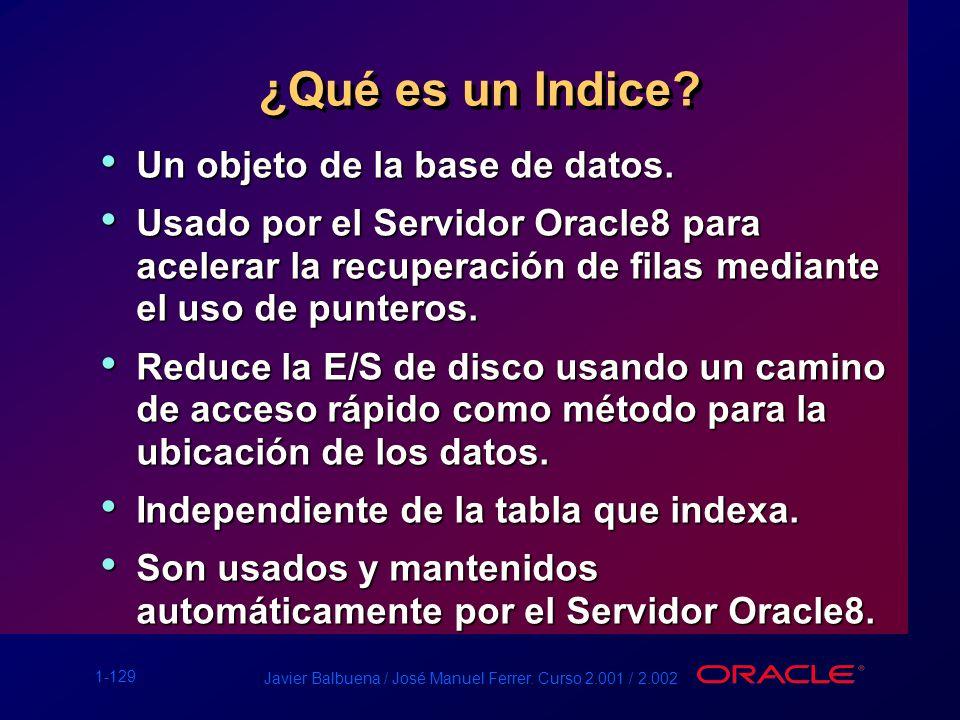 1-129 Javier Balbuena / José Manuel Ferrer. Curso 2.001 / 2.002 ¿Qué es un Indice? Un objeto de la base de datos. Un objeto de la base de datos. Usado