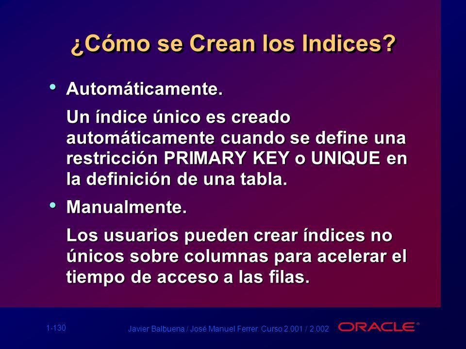 1-130 Javier Balbuena / José Manuel Ferrer. Curso 2.001 / 2.002 ¿Cómo se Crean los Indices? Automáticamente. Automáticamente. Un índice único es cread