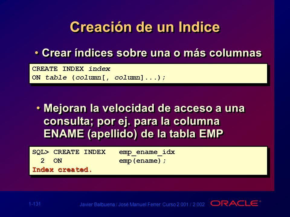 1-131 Javier Balbuena / José Manuel Ferrer. Curso 2.001 / 2.002 Creación de un Indice Mejoran la velocidad de acceso a una consulta; por ej. para la c