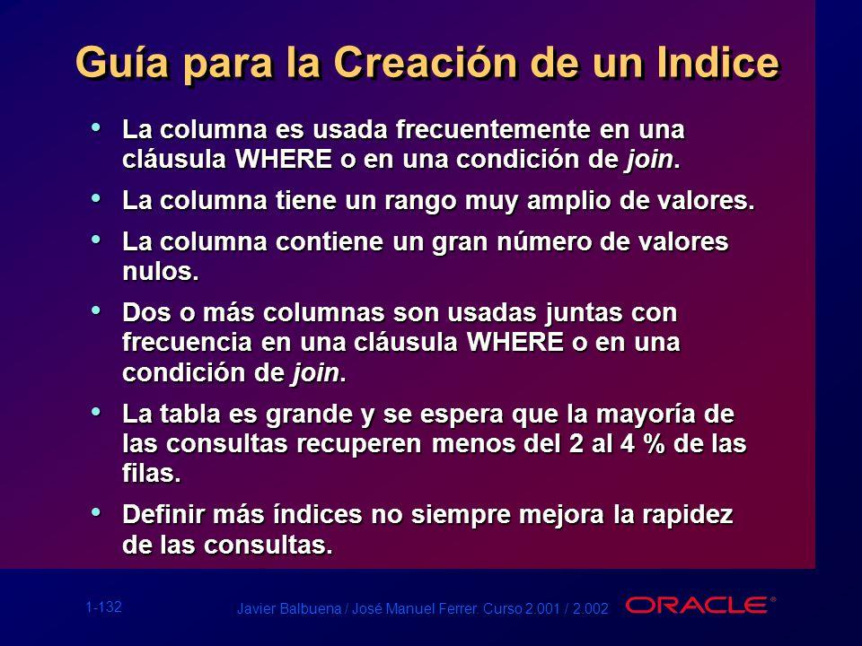 1-132 Javier Balbuena / José Manuel Ferrer. Curso 2.001 / 2.002 Guía para la Creación de un Indice La columna es usada frecuentemente en una cláusula