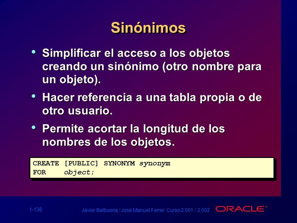 1-136 Javier Balbuena / José Manuel Ferrer. Curso 2.001 / 2.002 Sinónimos Simplificar el acceso a los objetos creando un sinónimo (otro nombre para un