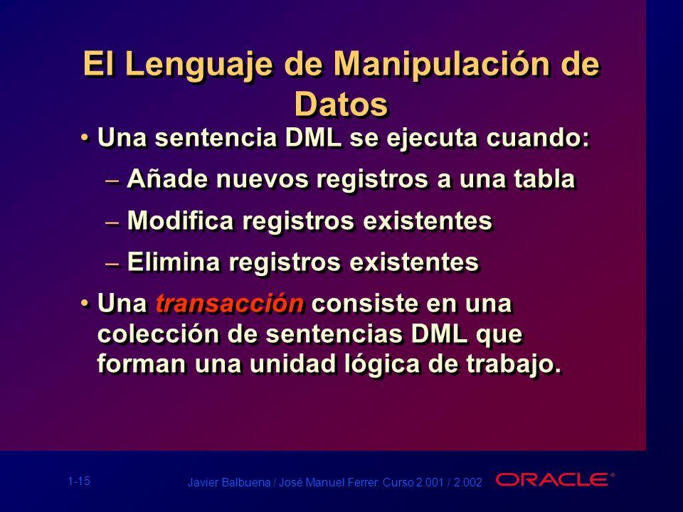 1-15 Javier Balbuena / José Manuel Ferrer. Curso 2.001 / 2.002 El Lenguaje de Manipulación de Datos Una sentencia DML se ejecuta cuando: – Añade nuevo