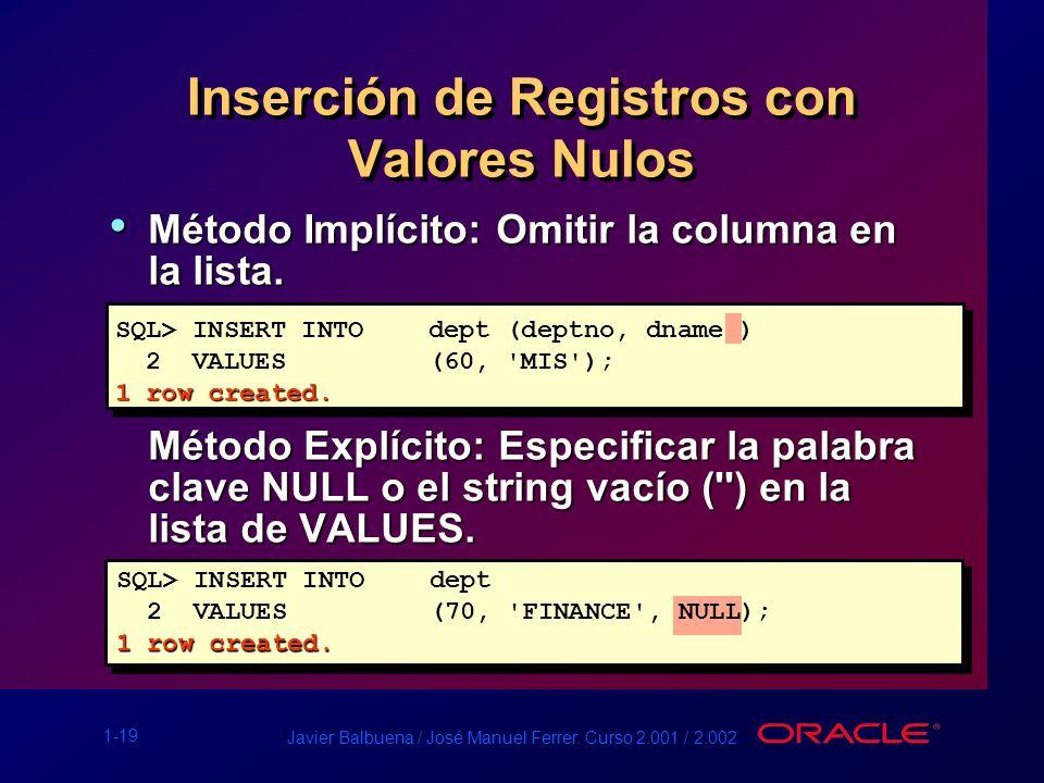 1-19 Javier Balbuena / José Manuel Ferrer. Curso 2.001 / 2.002 Inserción de Registros con Valores Nulos Método Implícito: Omitir la columna en la list