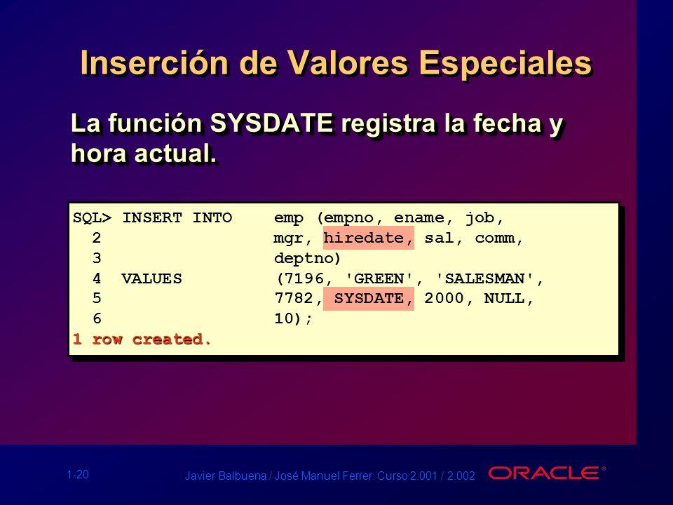 1-20 Javier Balbuena / José Manuel Ferrer. Curso 2.001 / 2.002 Inserción de Valores Especiales La función SYSDATE registra la fecha y hora actual. SQL