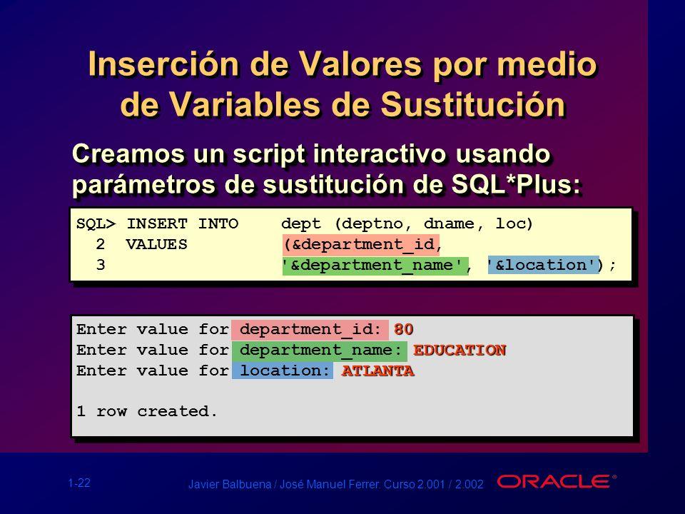 1-22 Javier Balbuena / José Manuel Ferrer. Curso 2.001 / 2.002 Inserción de Valores por medio de Variables de Sustitución Creamos un script interactiv
