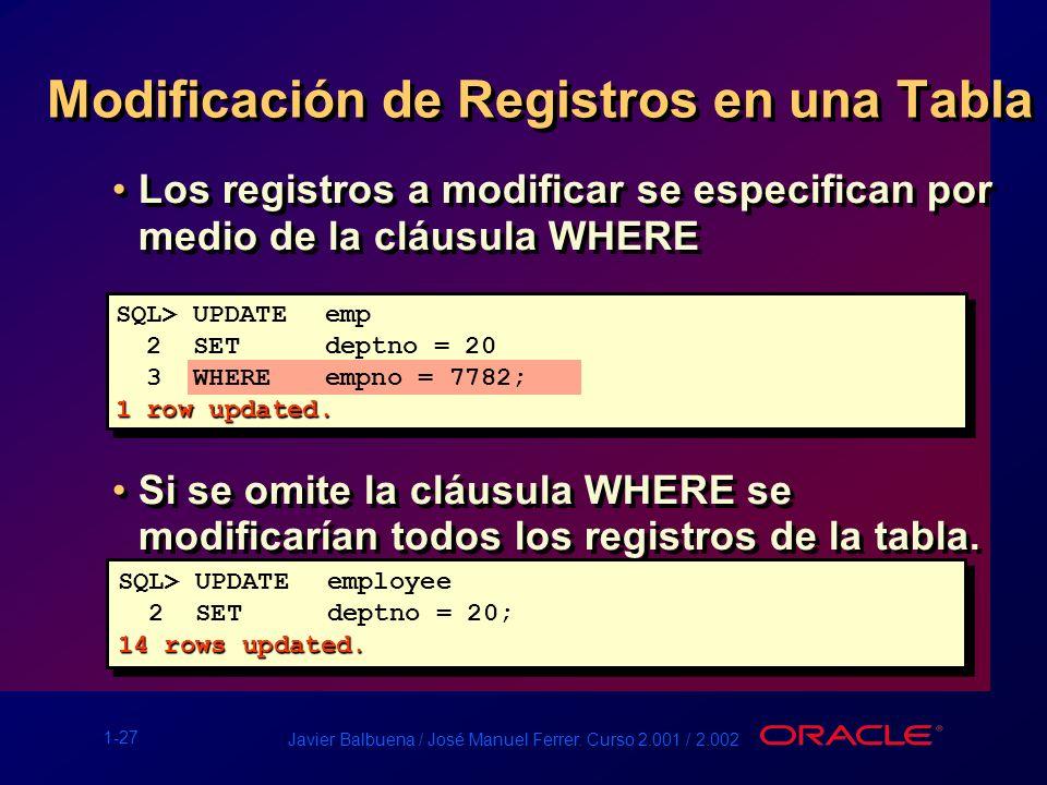 1-27 Javier Balbuena / José Manuel Ferrer. Curso 2.001 / 2.002 Modificación de Registros en una Tabla Los registros a modificar se especifican por med