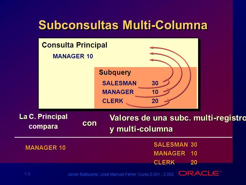 1-3 Javier Balbuena / José Manuel Ferrer. Curso 2.001 / 2.002 Subconsultas Multi-Columna Consulta Principal MANAGER 10 Subquery SALESMAN 30 MANAGER 10