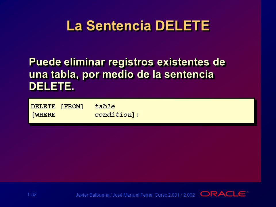 1-32 Javier Balbuena / José Manuel Ferrer. Curso 2.001 / 2.002 La Sentencia DELETE Puede eliminar registros existentes de una tabla, por medio de la s