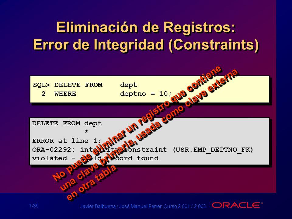 1-35 Javier Balbuena / José Manuel Ferrer. Curso 2.001 / 2.002 Eliminación de Registros: Error de Integridad (Constraints) SQL> DELETE FROMdept 2 WHER