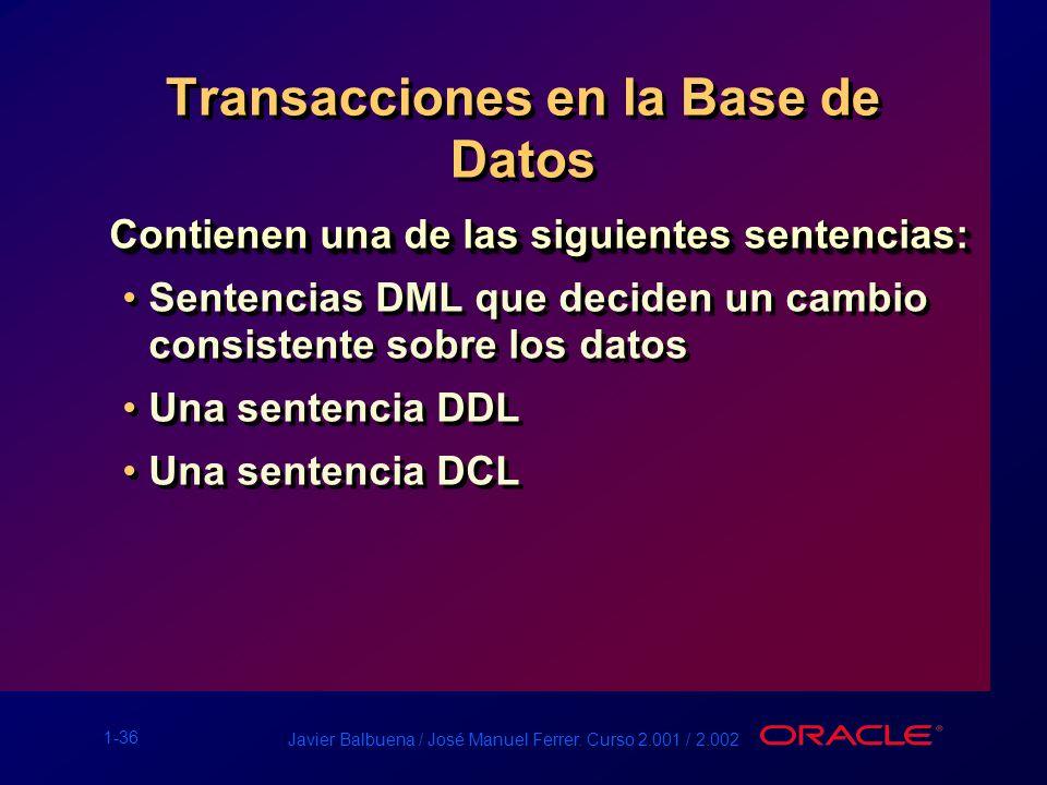 1-36 Javier Balbuena / José Manuel Ferrer. Curso 2.001 / 2.002 Transacciones en la Base de Datos Contienen una de las siguientes sentencias: Sentencia