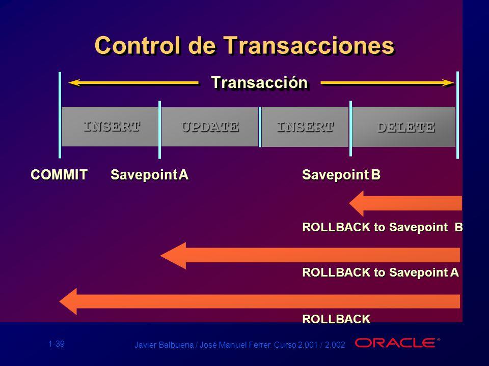 1-39 Javier Balbuena / José Manuel Ferrer. Curso 2.001 / 2.002 DELETE Control de Transacciones TransacciónTransacción Savepoint A ROLLBACK to Savepoin