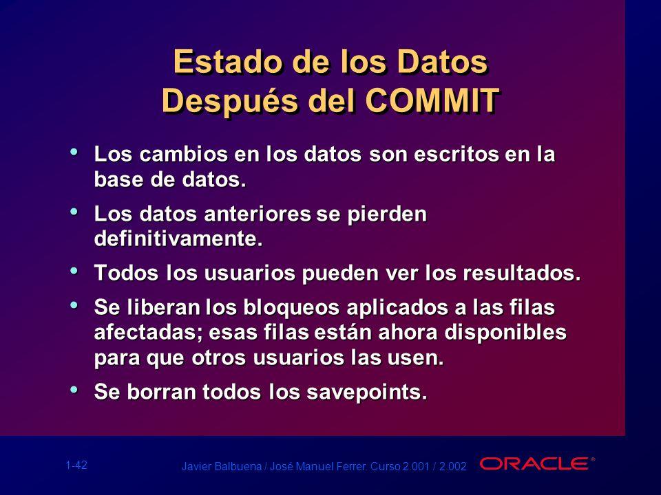 1-42 Javier Balbuena / José Manuel Ferrer. Curso 2.001 / 2.002 Estado de los Datos Después del COMMIT Los cambios en los datos son escritos en la base