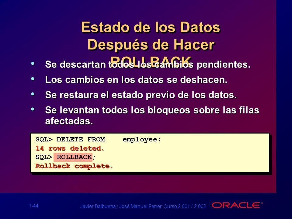 1-44 Javier Balbuena / José Manuel Ferrer. Curso 2.001 / 2.002 Estado de los Datos Después de Hacer ROLLBACK Se descartan todos los cambios pendientes
