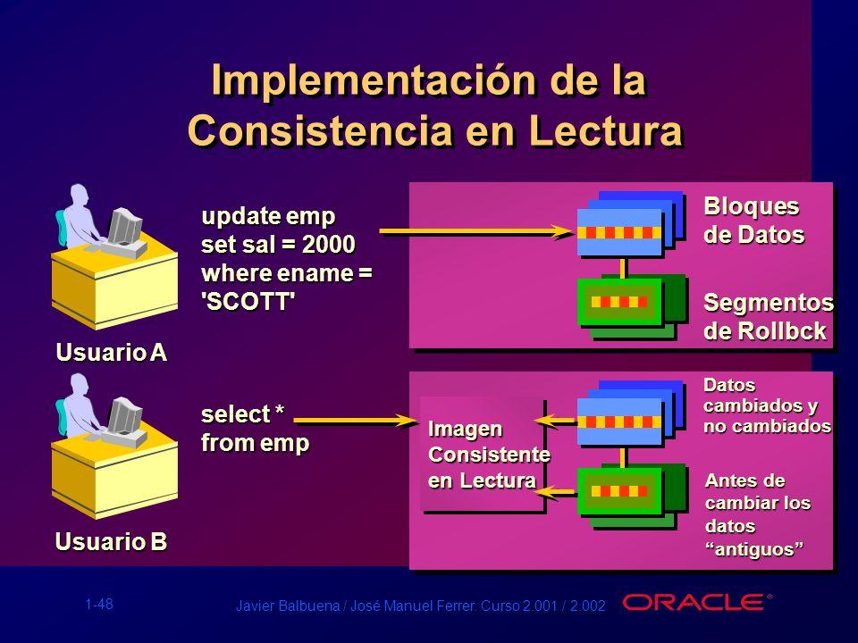 1-48 Javier Balbuena / José Manuel Ferrer. Curso 2.001 / 2.002 Implementación de la Consistencia en Lectura update emp set sal = 2000 where ename = 'S