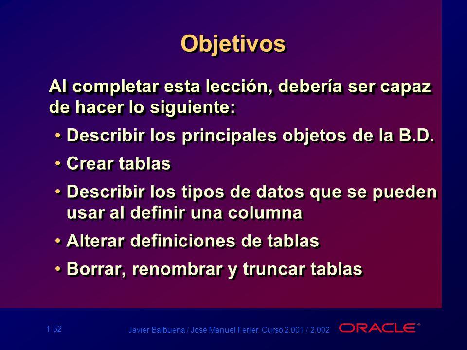 1-52 Javier Balbuena / José Manuel Ferrer. Curso 2.001 / 2.002 Objetivos Al completar esta lección, debería ser capaz de hacer lo siguiente: Describir