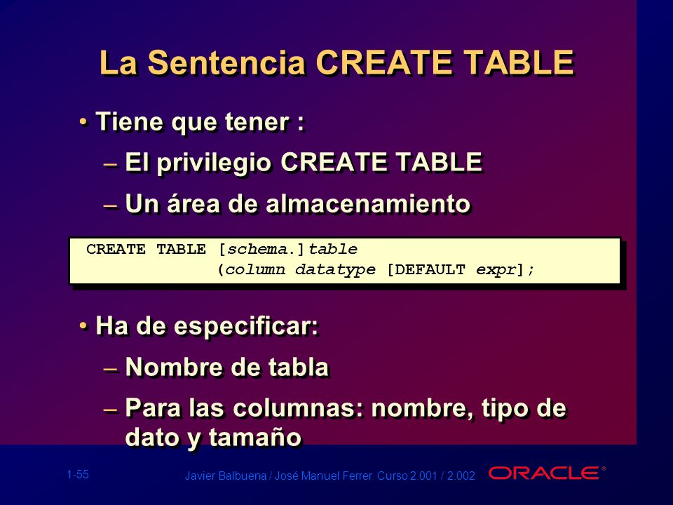 1-55 Javier Balbuena / José Manuel Ferrer. Curso 2.001 / 2.002 La Sentencia CREATE TABLE Tiene que tener : – El privilegio CREATE TABLE – Un área de a