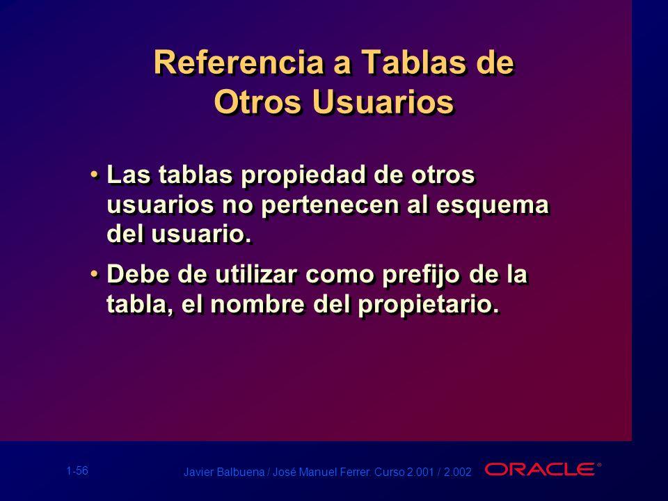1-56 Javier Balbuena / José Manuel Ferrer. Curso 2.001 / 2.002 Referencia a Tablas de Otros Usuarios Las tablas propiedad de otros usuarios no pertene