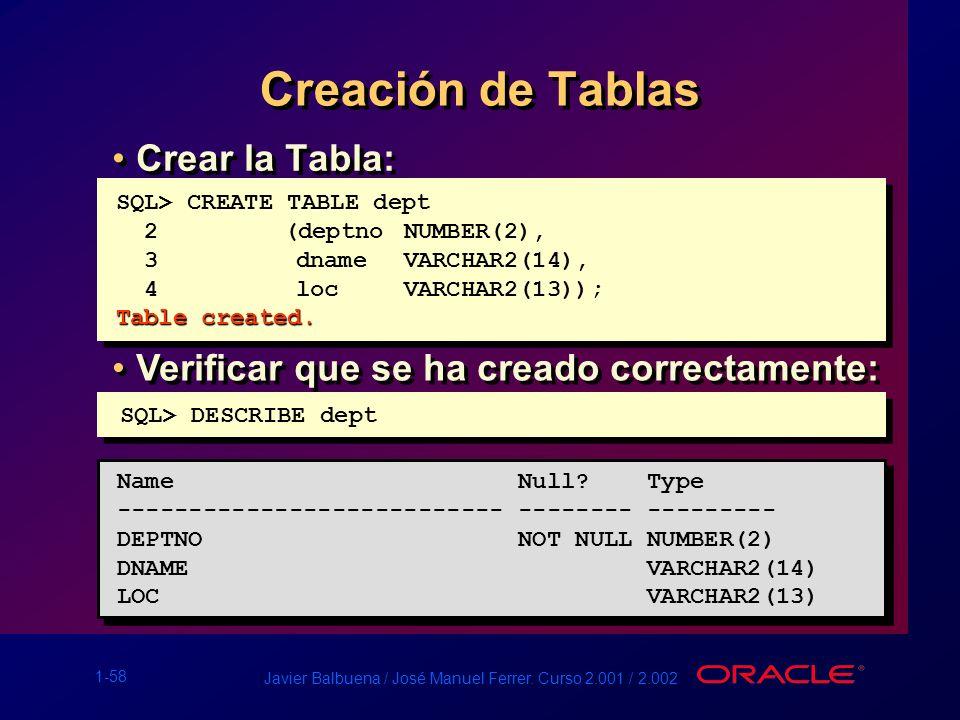 1-58 Javier Balbuena / José Manuel Ferrer. Curso 2.001 / 2.002 Creación de Tablas SQL> CREATE TABLE dept 2(deptno NUMBER(2), 3 dname VARCHAR2(14), 4 l
