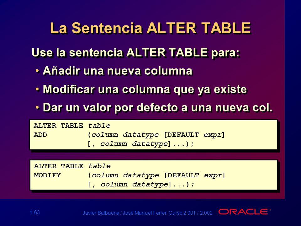 1-63 Javier Balbuena / José Manuel Ferrer. Curso 2.001 / 2.002 La Sentencia ALTER TABLE Use la sentencia ALTER TABLE para: Añadir una nueva columna Mo
