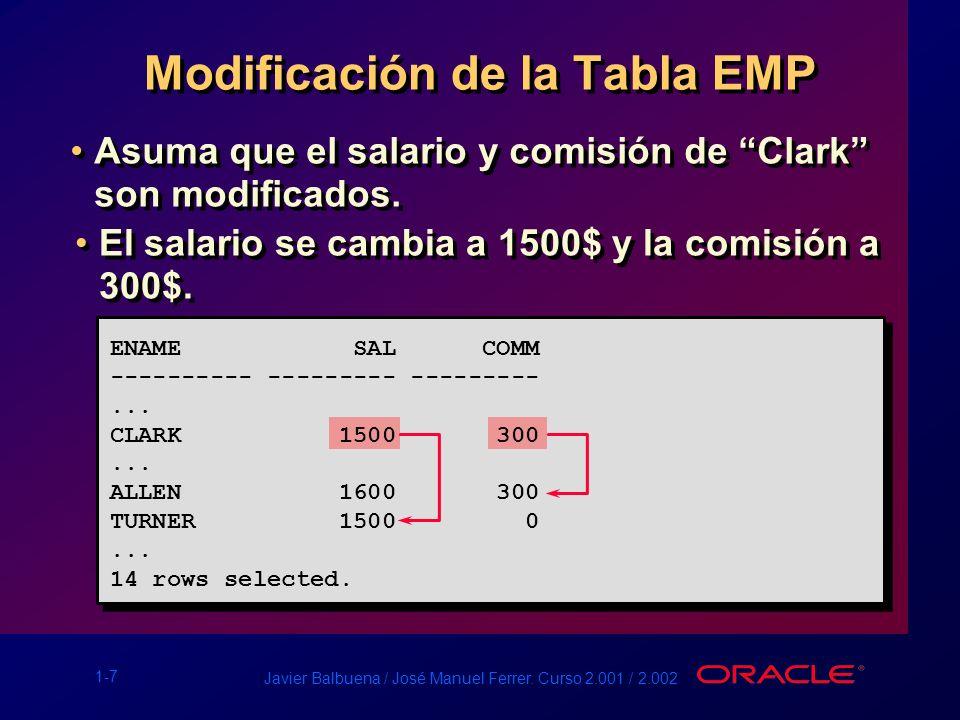 1-7 Javier Balbuena / José Manuel Ferrer. Curso 2.001 / 2.002 Modificación de la Tabla EMP Asuma que el salario y comisión de Clark son modificados. E
