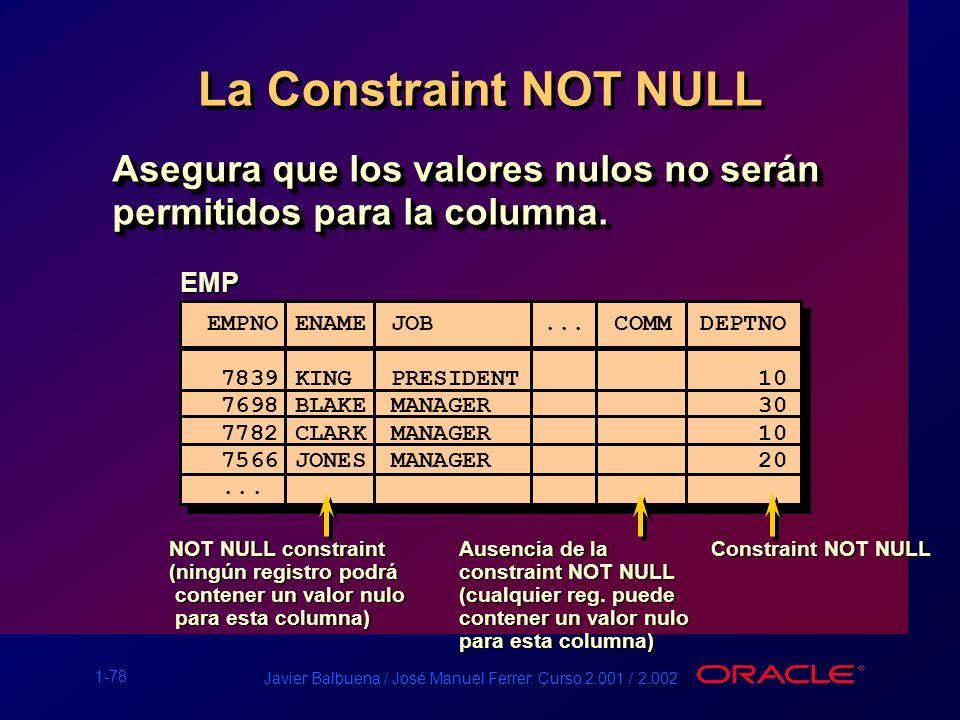 1-78 Javier Balbuena / José Manuel Ferrer. Curso 2.001 / 2.002 La Constraint NOT NULL Asegura que los valores nulos no serán permitidos para la column