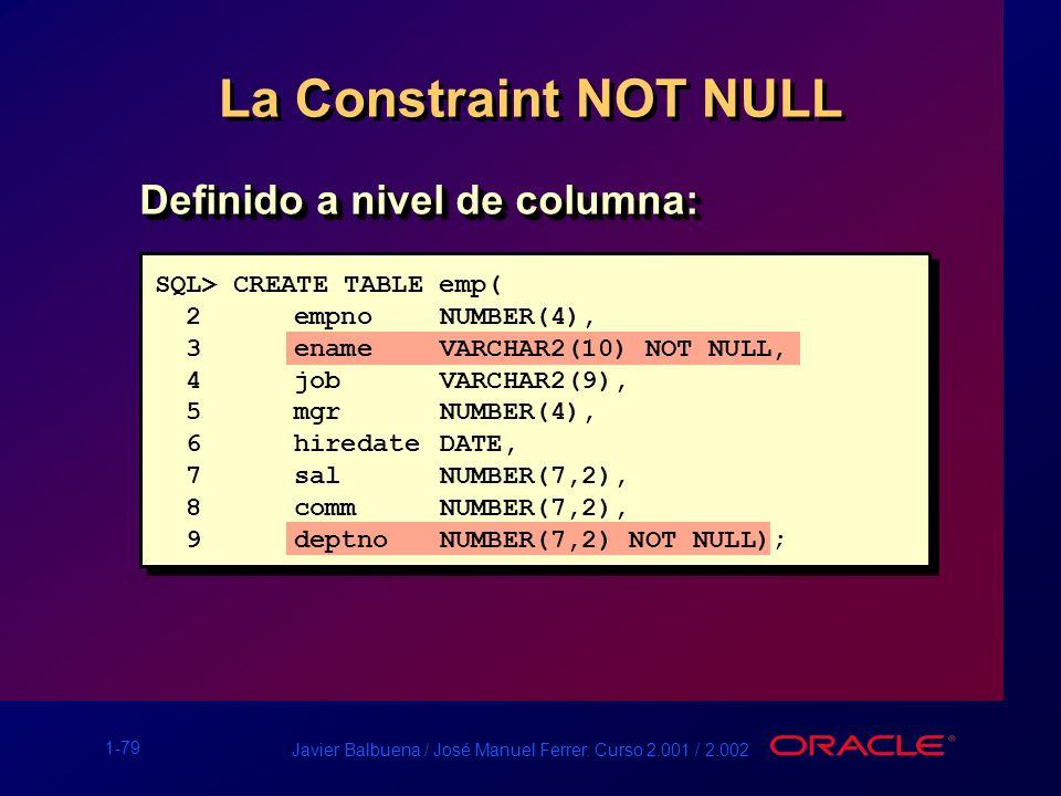 1-79 Javier Balbuena / José Manuel Ferrer. Curso 2.001 / 2.002 La Constraint NOT NULL Definido a nivel de columna: SQL> CREATE TABLE emp( 2 empno NUMB