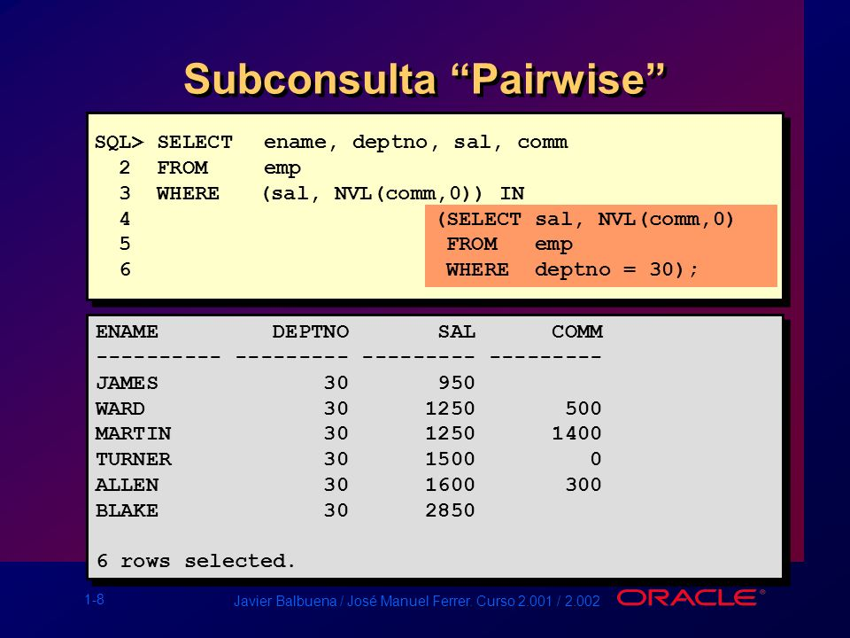 1-8 Javier Balbuena / José Manuel Ferrer. Curso 2.001 / 2.002 Subconsulta Pairwise SQL> SELECTename, deptno, sal, comm 2 FROMemp 3 WHERE (sal, NVL(com